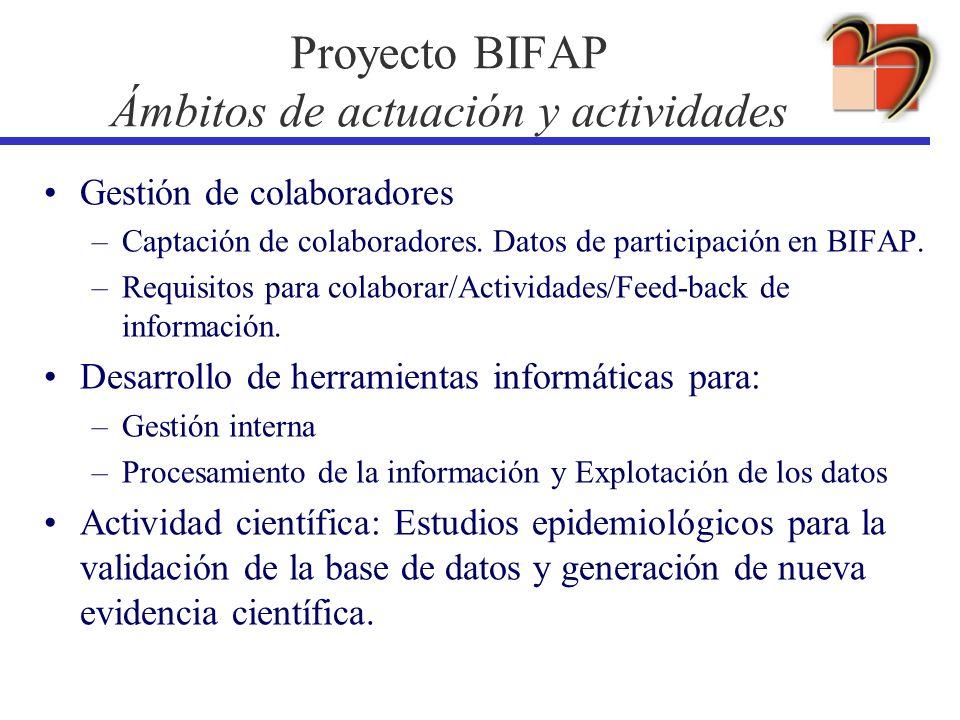 Proyecto BIFAP Ámbitos de actuación y actividades Gestión de colaboradores –Captación de colaboradores. Datos de participación en BIFAP. –Requisitos p