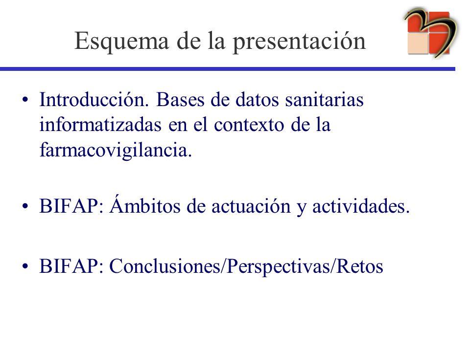 Esquema de la presentación Introducción. Bases de datos sanitarias informatizadas en el contexto de la farmacovigilancia. BIFAP: Ámbitos de actuación
