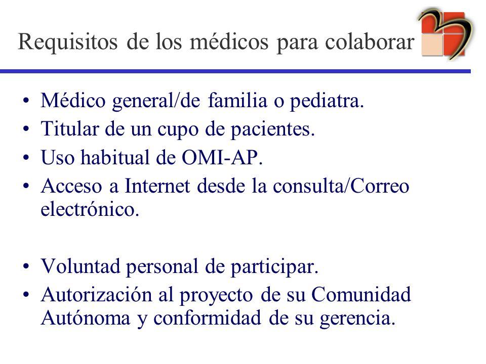 Requisitos de los médicos para colaborar Médico general/de familia o pediatra. Titular de un cupo de pacientes. Uso habitual de OMI-AP. Acceso a Inter