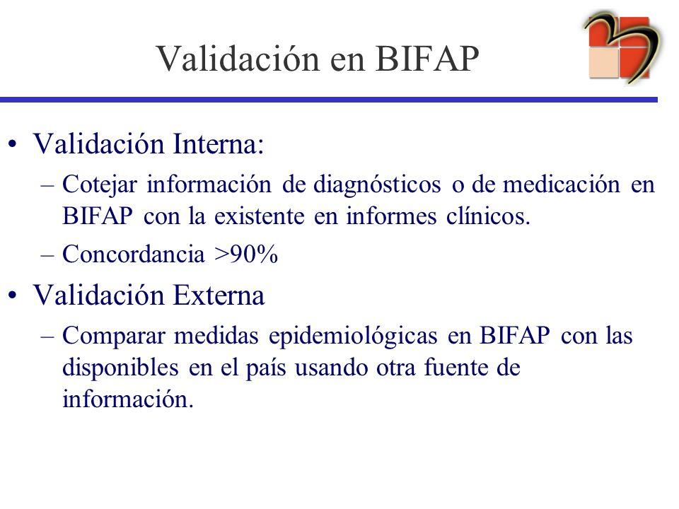 Validación en BIFAP Validación Interna: –Cotejar información de diagnósticos o de medicación en BIFAP con la existente en informes clínicos. –Concorda