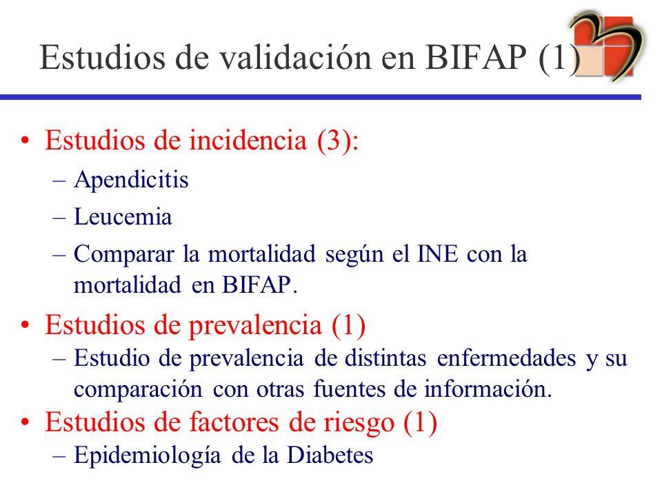 Estudios de validación en BIFAP (1) Estudios de incidencia (3): –Apendicitis –Leucemia –Comparar la mortalidad según el INE con la mortalidad en BIFAP