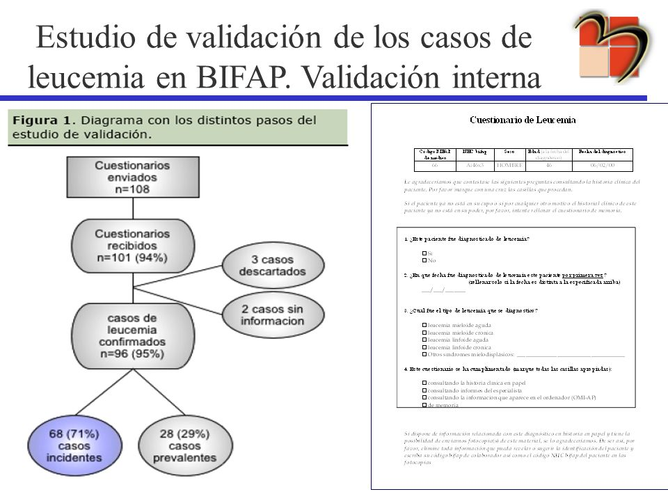 Validación de BIFAP: Estudio de leucemia Estudio de validación de los casos de leucemia en BIFAP. Validación interna