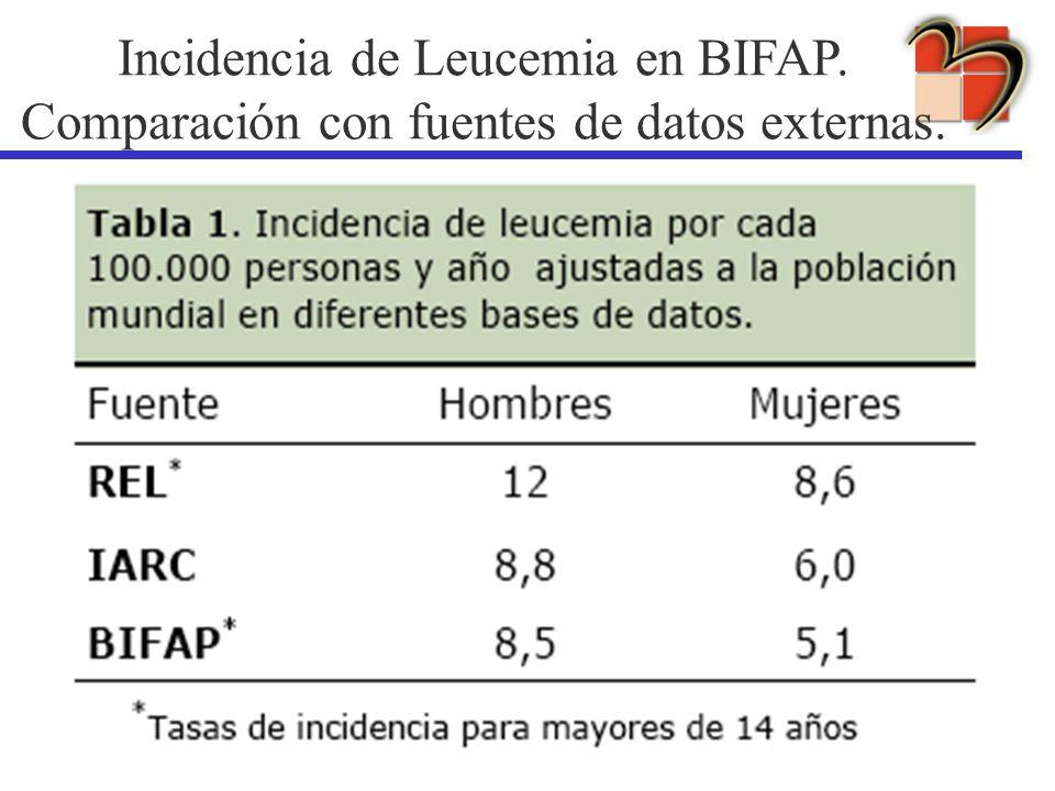 Validación de BIFAP: Estudio de leucemia Incidencia de Leucemia en BIFAP. Comparación con fuentes de datos externas.