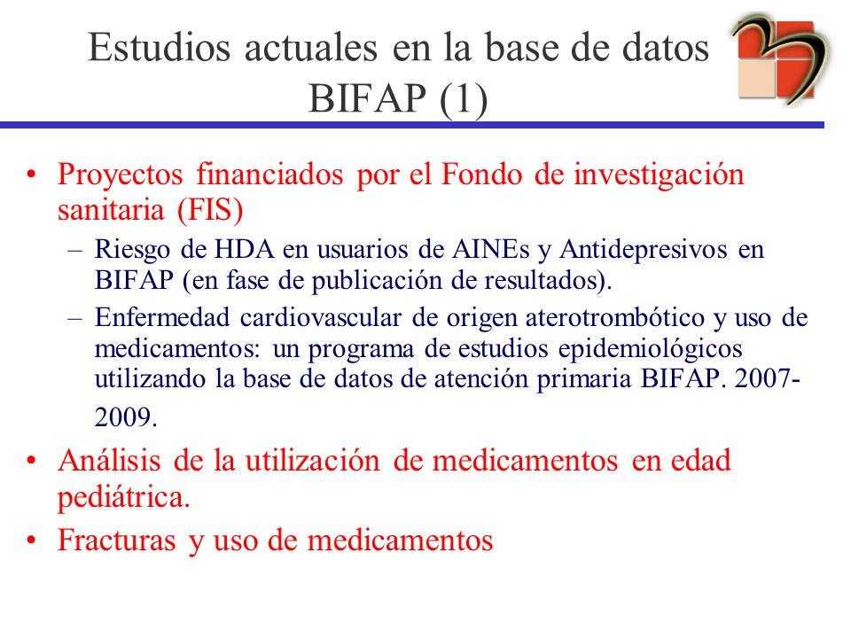 Estudios actuales en la base de datos BIFAP (1) Proyectos financiados por el Fondo de investigación sanitaria (FIS) –Riesgo de HDA en usuarios de AINE