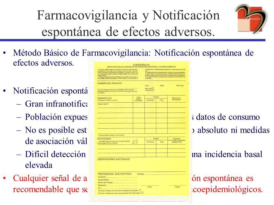 Farmacovigilancia y Notificación espontánea de efectos adversos. Notificación espontánea: Limitaciones –Gran infranotificación de efectos adversos –Po
