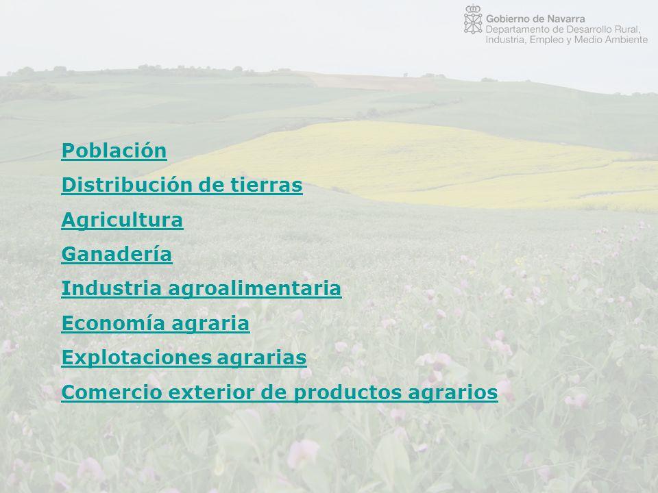 Población Distribución de tierras Agricultura Ganadería Industria agroalimentaria Economía agraria Explotaciones agrarias Comercio exterior de product