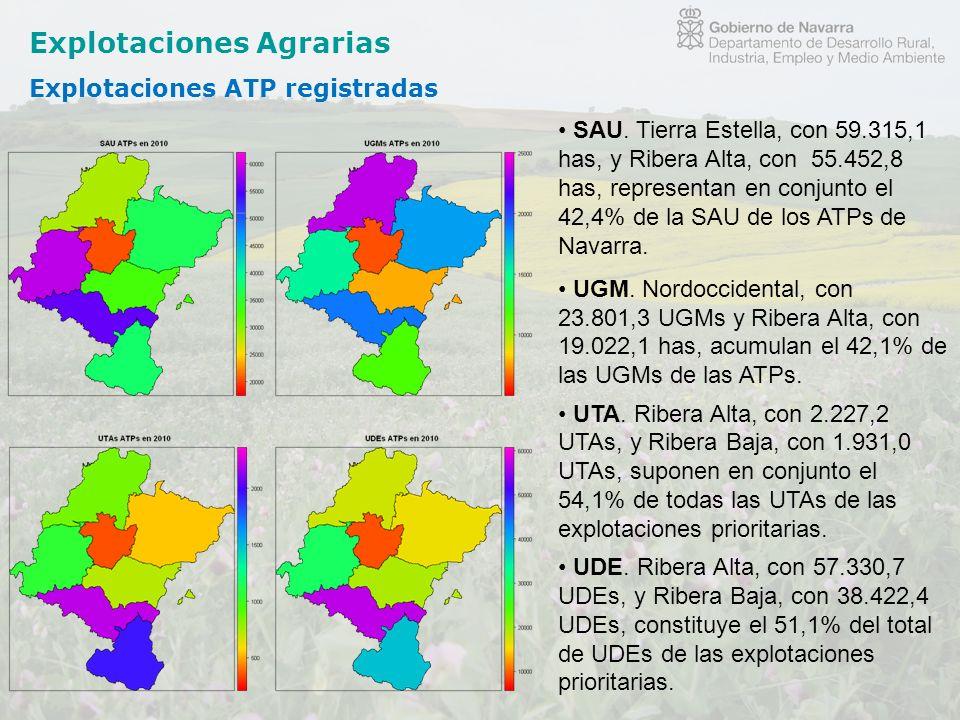 Explotaciones Agrarias Explotaciones ATP registradas SAU. Tierra Estella, con 59.315,1 has, y Ribera Alta, con 55.452,8 has, representan en conjunto e