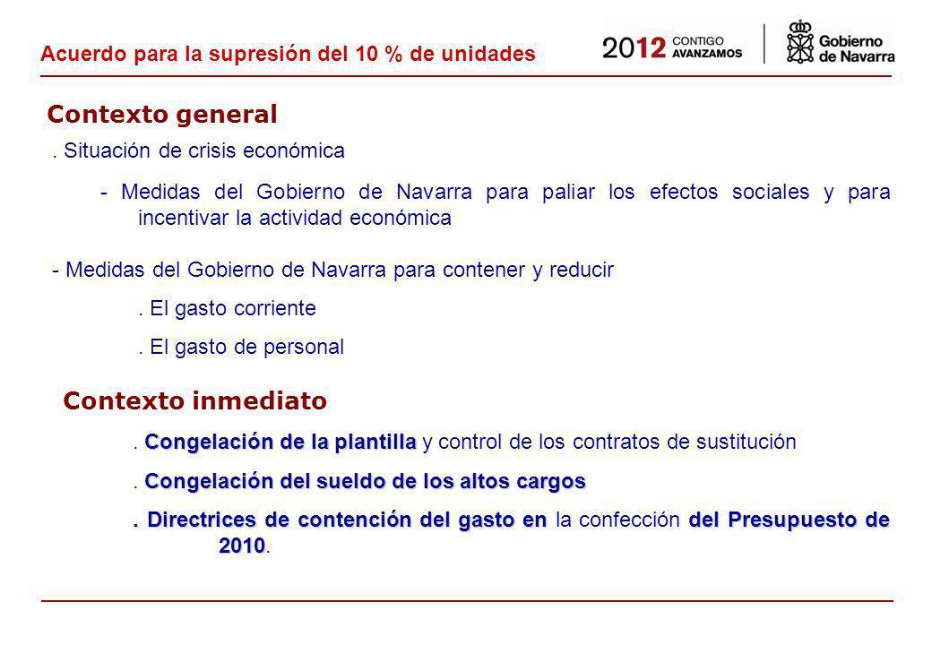 Pamplona, 21 de septiembre de 2009 Acuerdo para la supresión del 10 por ciento de unidades administrativas