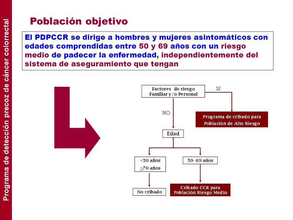 Población objetivo El PDPCCR se dirige a hombres y mujeres asintomáticos con edades comprendidas entre 50 y 69 años con un riesgo medio de padecer la