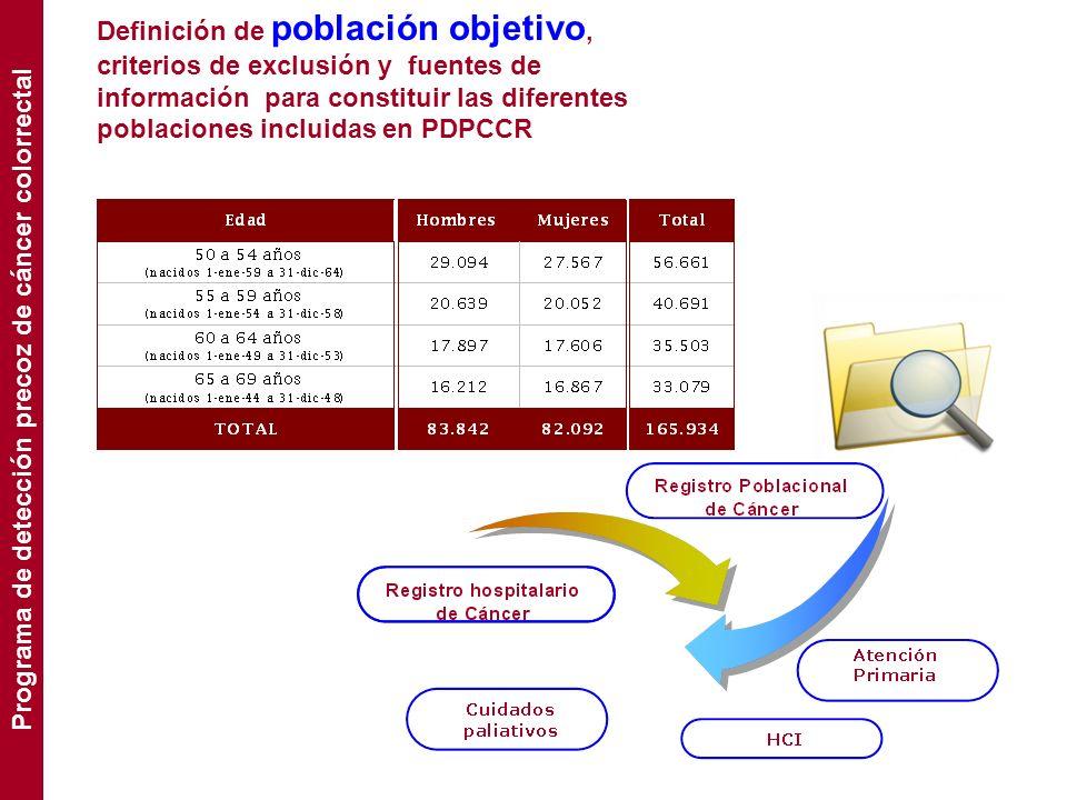 Definición de población objetivo, criterios de exclusión y fuentes de información para constituir las diferentes poblaciones incluidas en PDPCCR Progr