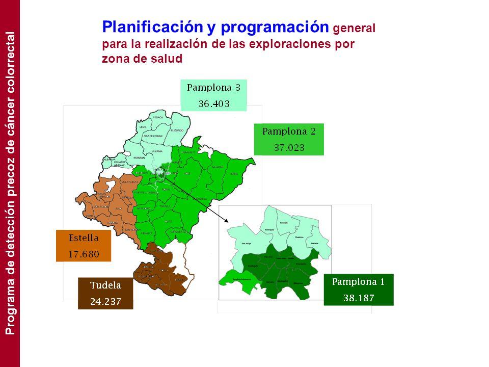 Planificación y programación general para la realización de las exploraciones por zona de salud Programa de detección precoz de cáncer colorrectal