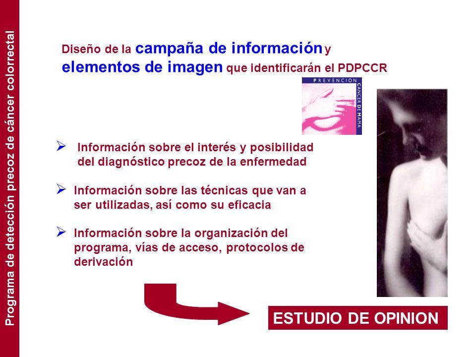Diseño de la campaña de información y elementos de imagen que identificarán el PDPCCR ESTUDIO DE OPINION Información sobre el interés y posibilidad de