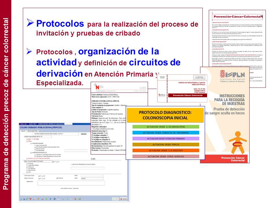 Protocolos para la realización del proceso de invitación y pruebas de cribado Protocolos, organización de la actividad y definición de circuitos de de