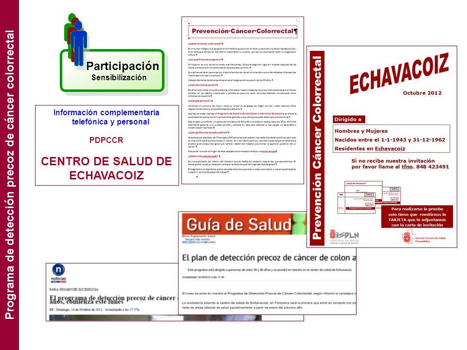 Participación Sensibilización Participación Sensibilización Información complementaria telefónica y personal PDPCCR CENTRO DE SALUD DE ECHAVACOIZ Prog