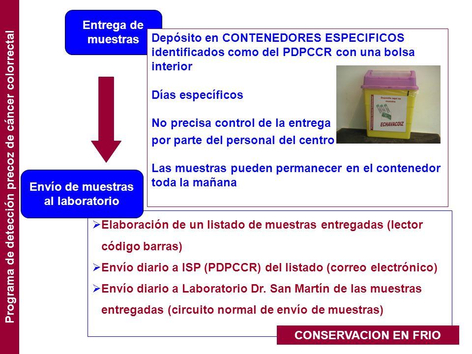 Entrega de muestras Programa de detección precoz de cáncer colorrectal Depósito en CONTENEDORES ESPECIFICOS identificados como del PDPCCR con una bols