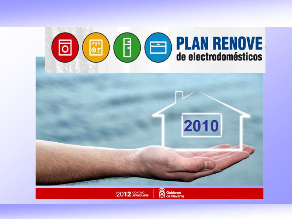 ACCIONES DE AHORRO ENERGÉTICO Quinto Plan Renove Electrodomésticos en Navarra OBJETIVOS: -Reducir el consumo de energía eléctrica en los hogares/ Reducir el recibo de la luz -Modernizar el parque de electrodomésticos.