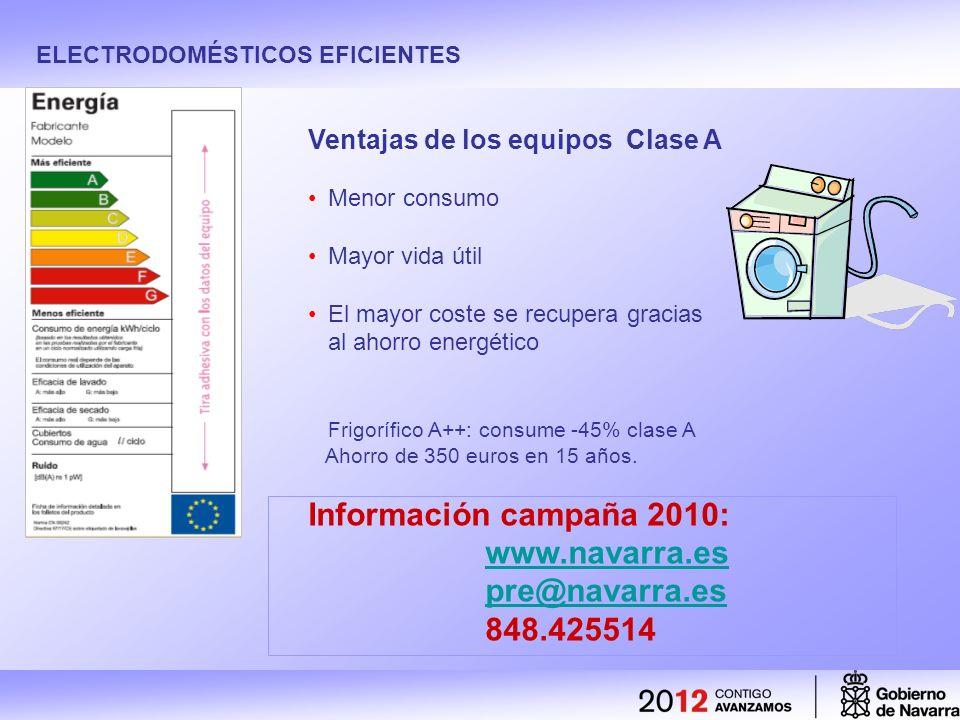 Ventajas de los equipos Clase A Menor consumo Mayor vida útil El mayor coste se recupera gracias al ahorro energético Frigorífico A++: consume -45% clase A Ahorro de 350 euros en 15 años.