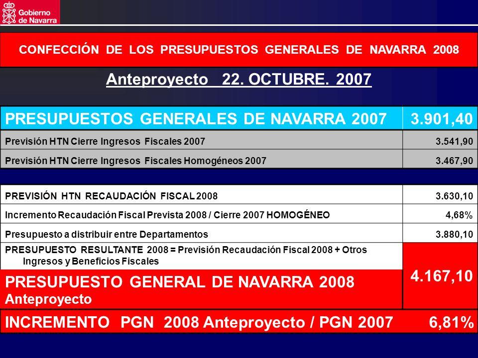 CONFECCIÓN DE LOS PRESUPUESTOS GENERALES DE NAVARRA 2008 Anteproyecto 22.