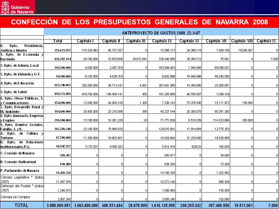 CONFECCIÓN DE LOS PRESUPUESTOS GENERALES DE NAVARRA 2008