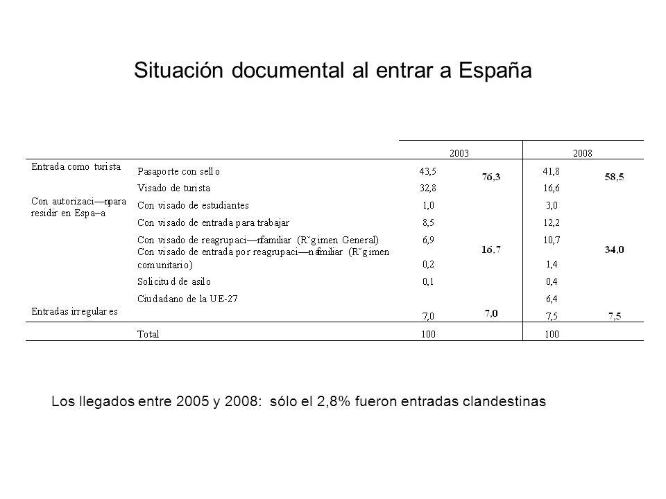 Situación documental al entrar a España Los llegados entre 2005 y 2008: sólo el 2,8% fueron entradas clandestinas