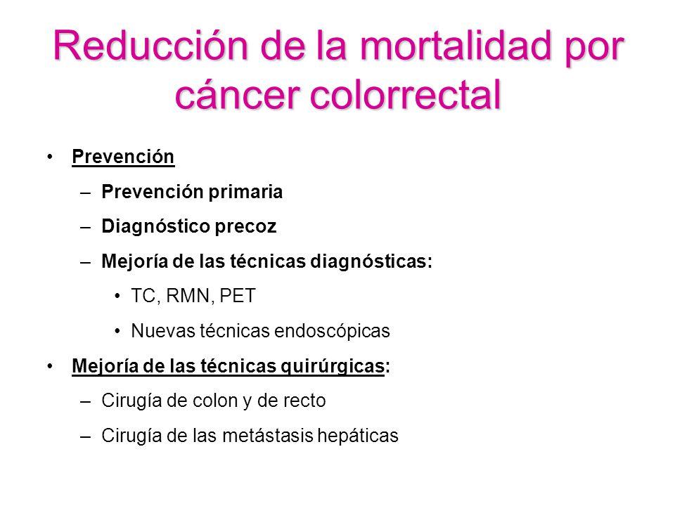 Reducción de la mortalidad por cáncer colorrectal Prevención –Prevención primaria –Diagnóstico precoz –Mejoría de las técnicas diagnósticas: TC, RMN,