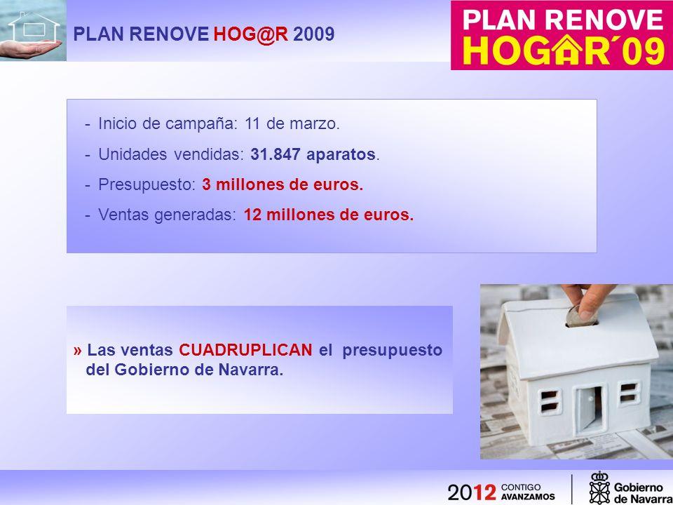 -Inicio de campaña: 11 de marzo. -Unidades vendidas: 31.847 aparatos. -Presupuesto: 3 millones de euros. -Ventas generadas: 12 millones de euros. PLAN