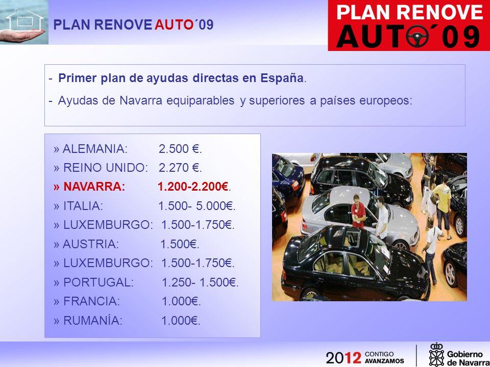 -Primer plan de ayudas directas en España. -Ayudas de Navarra equiparables y superiores a países europeos: PLAN RENOVE AUTO´09 » ALEMANIA: 2.500. » RE