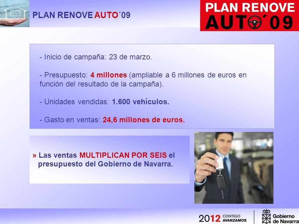 PLAN RENOVE AUTO´09 - Inicio de campaña: 23 de marzo. - Presupuesto: 4 millones (ampliable a 6 millones de euros en función del resultado de la campañ