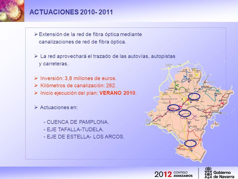 ACTUACIONES 2010- 2011 Extensión de la red de fibra óptica mediante canalizaciones de red de fibra óptica. La red aprovechará el trazado de las autoví