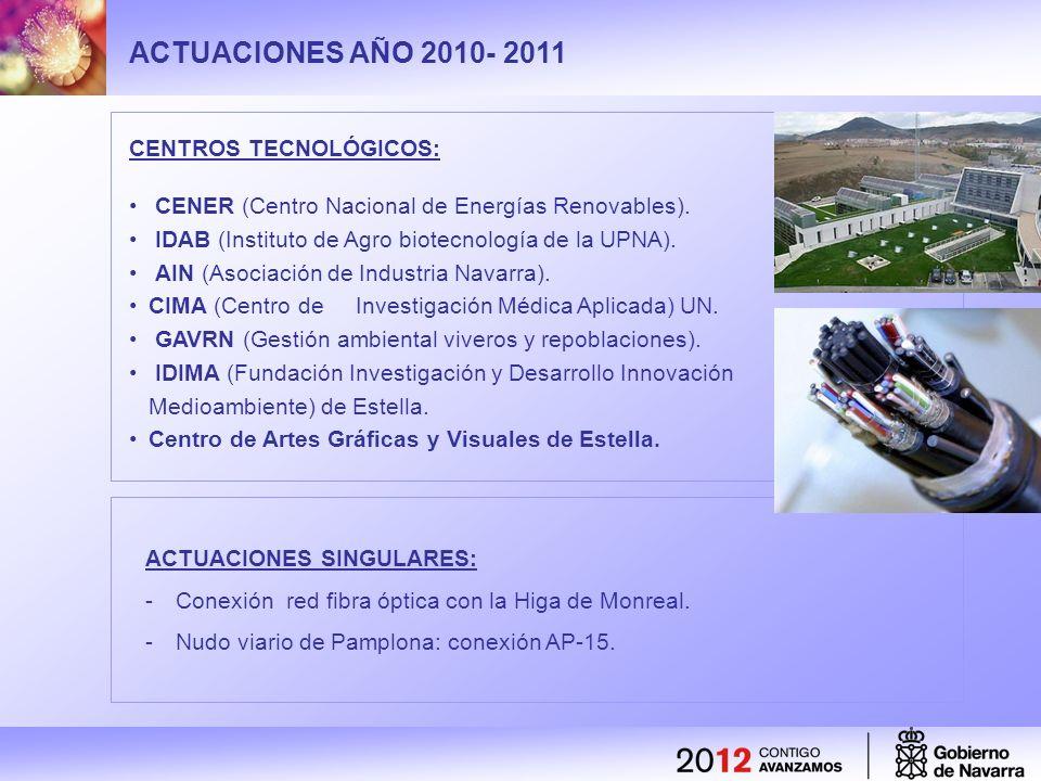 ACTUACIONES AÑO 2010- 2011 ACTUACIONES SINGULARES: -Conexión red fibra óptica con la Higa de Monreal. -Nudo viario de Pamplona: conexión AP-15. CENTRO