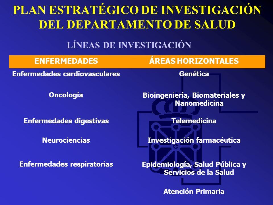 NUEVO CENTRO DE INVESTIGACIÓN BIOMÉDICA PABELLON DE RADIOTERAPIA (en construcción)