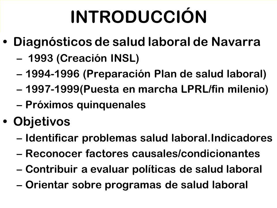 INTRODUCCIÓN Diagnósticos de salud laboral de Navarra – 1993 (Creación INSL) –1994-1996 (Preparación Plan de salud laboral) –1997-1999(Puesta en marcha LPRL/fin milenio) –Próximos quinquenales Objetivos –Identificar problemas salud laboral.Indicadores –Reconocer factores causales/condicionantes –Contribuir a evaluar políticas de salud laboral –Orientar sobre programas de salud laboral