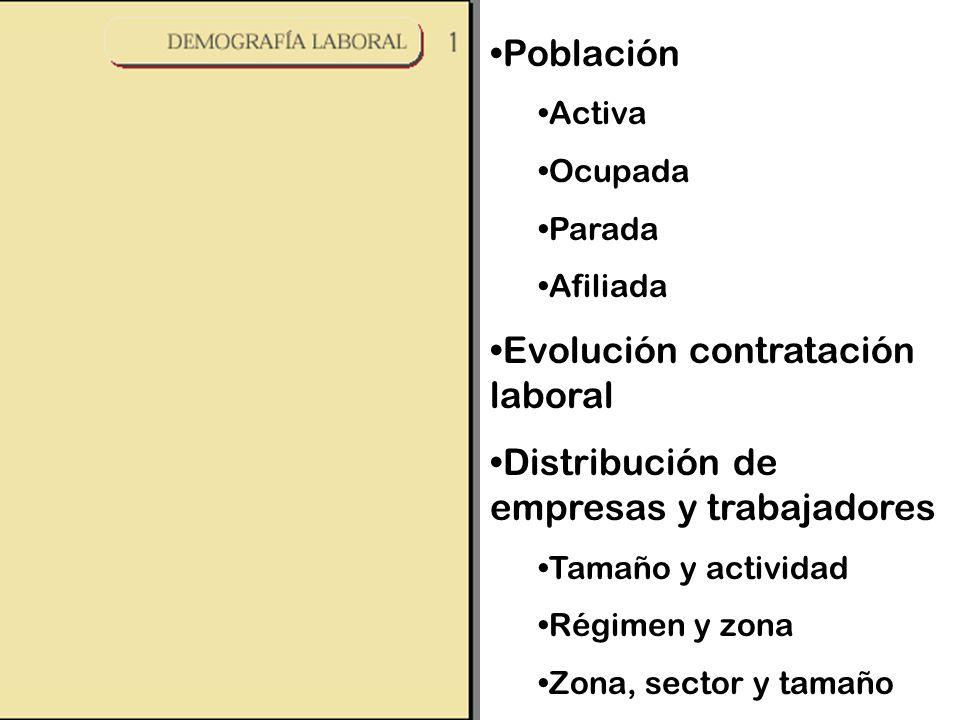 Población Activa Ocupada Parada Afiliada Evolución contratación laboral Distribución de empresas y trabajadores Tamaño y actividad Régimen y zona Zona, sector y tamaño