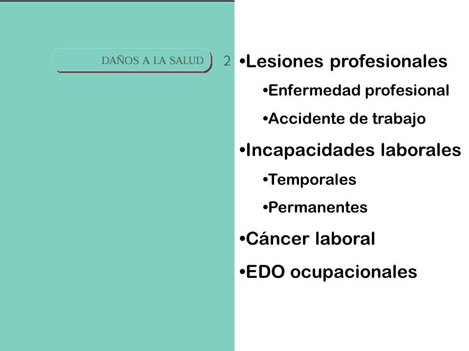 Lesiones profesionales Enfermedad profesional Accidente de trabajo Incapacidades laborales Temporales Permanentes Cáncer laboral EDO ocupacionales