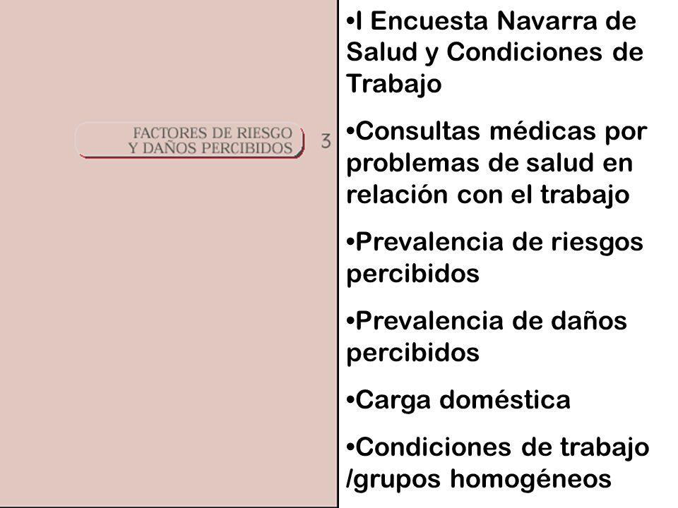 I Encuesta Navarra de Salud y Condiciones de Trabajo Consultas médicas por problemas de salud en relación con el trabajo Prevalencia de riesgos percibidos Prevalencia de daños percibidos Carga doméstica Condiciones de trabajo /grupos homogéneos