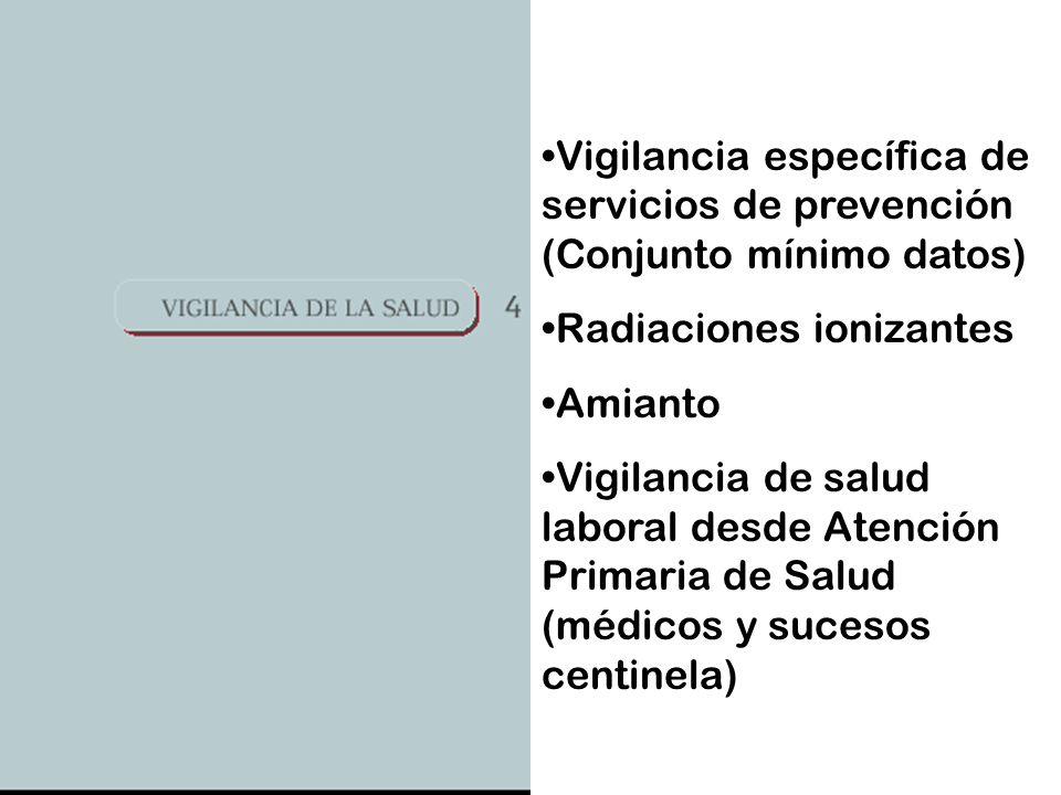 Vigilancia específica de servicios de prevención (Conjunto mínimo datos) Radiaciones ionizantes Amianto Vigilancia de salud laboral desde Atención Primaria de Salud (médicos y sucesos centinela)