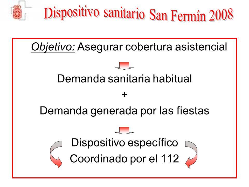 Objetivo: Asegurar cobertura asistencial Demanda sanitaria habitual + Demanda generada por las fiestas Dispositivo específico Coordinado por el 112