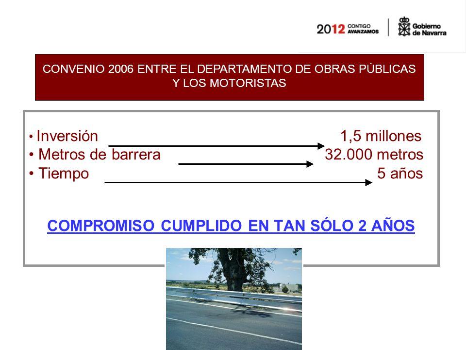 Inversión 1,5 millones Metros de barrera 32.000 metros Tiempo 5 años COMPROMISO CUMPLIDO EN TAN SÓLO 2 AÑOS CONVENIO 2006 ENTRE EL DEPARTAMENTO DE OBRAS PÚBLICAS Y LOS MOTORISTAS