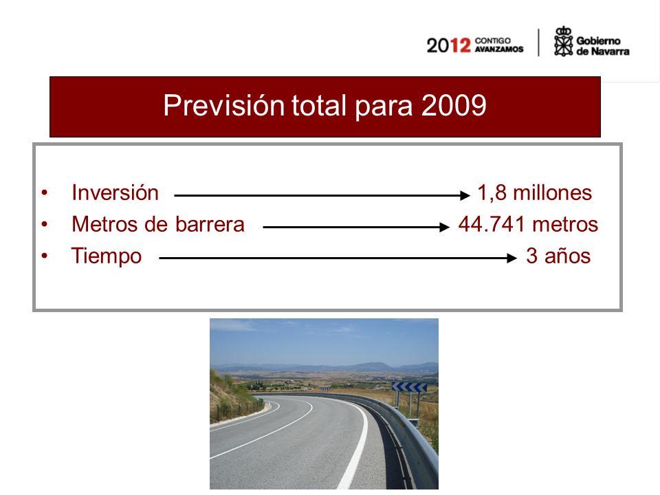 Inversión 1,8 millones Metros de barrera 44.741 metros Tiempo 3 años Previsión total para 2009
