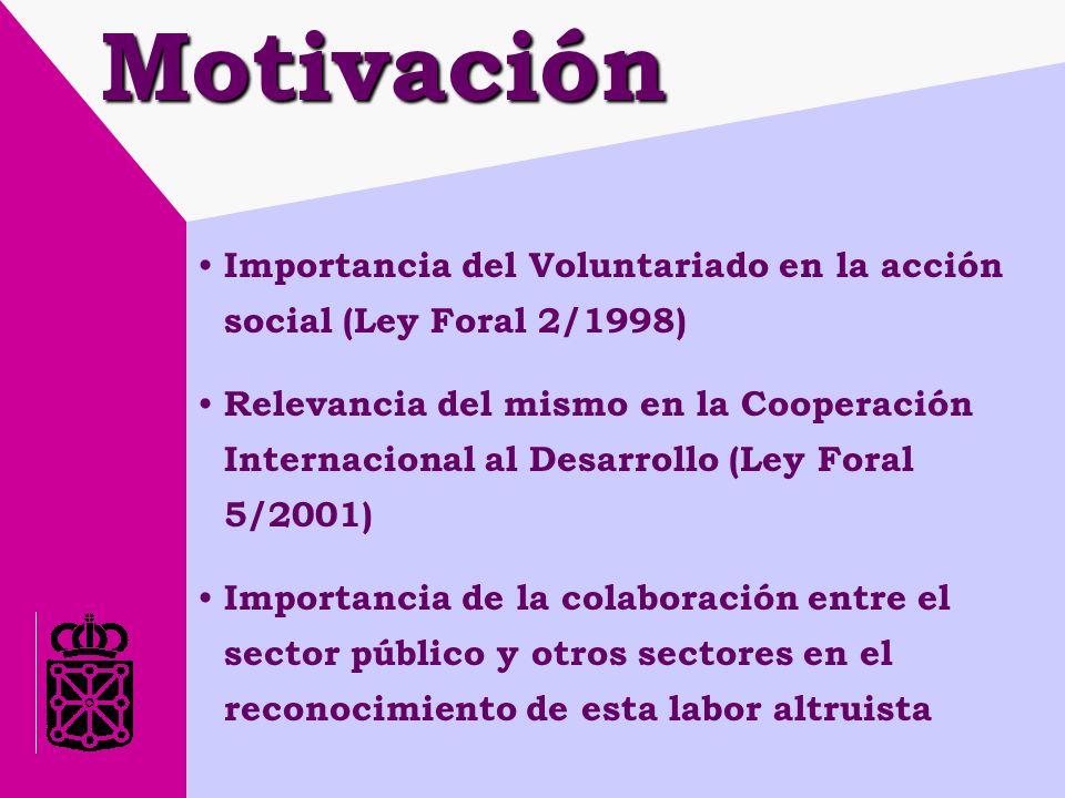Motivación Importancia del Voluntariado en la acción social (Ley Foral 2/1998) Relevancia del mismo en la Cooperación Internacional al Desarrollo (Ley Foral 5/2001) Importancia de la colaboración entre el sector público y otros sectores en el reconocimiento de esta labor altruista