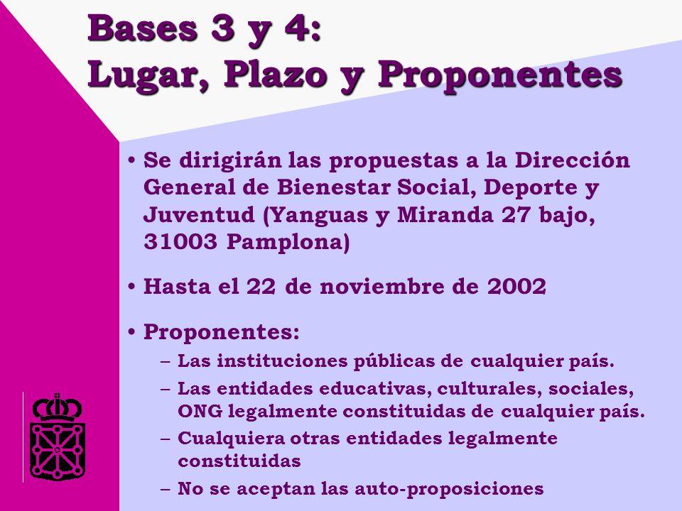 Bases 3 y 4: Lugar, Plazo y Proponentes Se dirigirán las propuestas a la Dirección General de Bienestar Social, Deporte y Juventud (Yanguas y Miranda 27 bajo, 31003 Pamplona) Hasta el 22 de noviembre de 2002 Proponentes: – Las instituciones públicas de cualquier país.