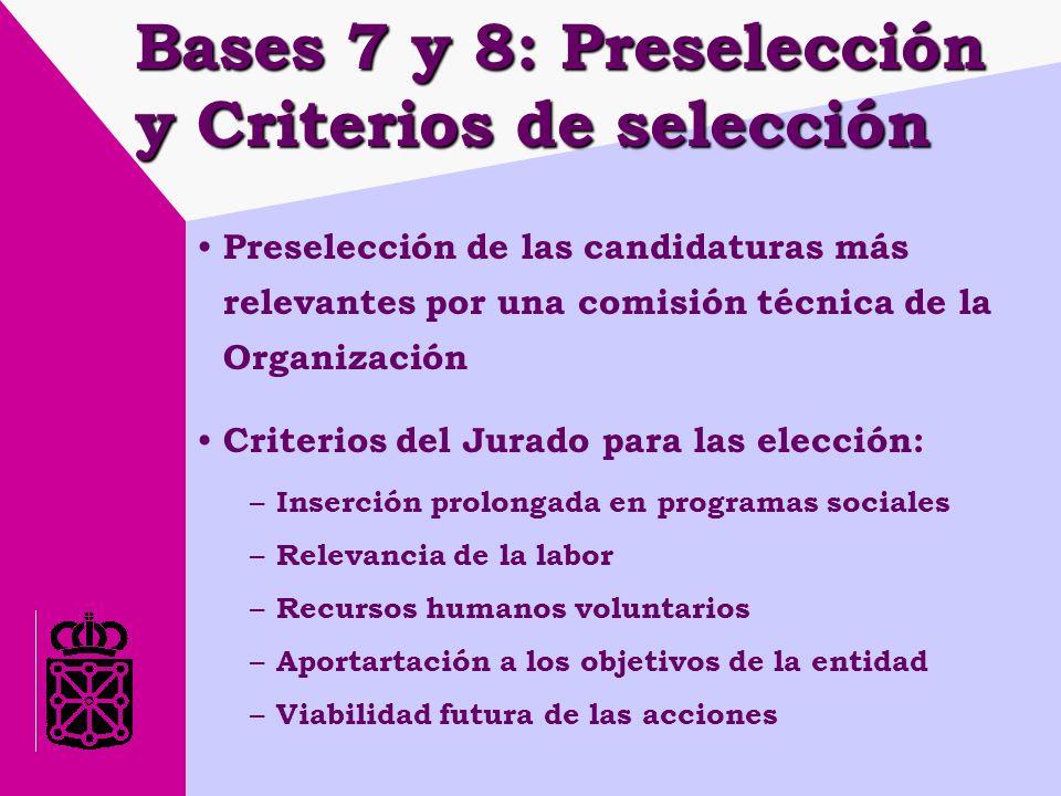 Bases 7 y 8: Preselección y Criterios de selección Preselección de las candidaturas más relevantes por una comisión técnica de la Organización Criterios del Jurado para las elección: – Inserción prolongada en programas sociales – Relevancia de la labor – Recursos humanos voluntarios – Aportartación a los objetivos de la entidad – Viabilidad futura de las acciones