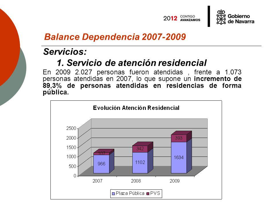 Balance Dependencia 2007-2009 Servicios: 2.