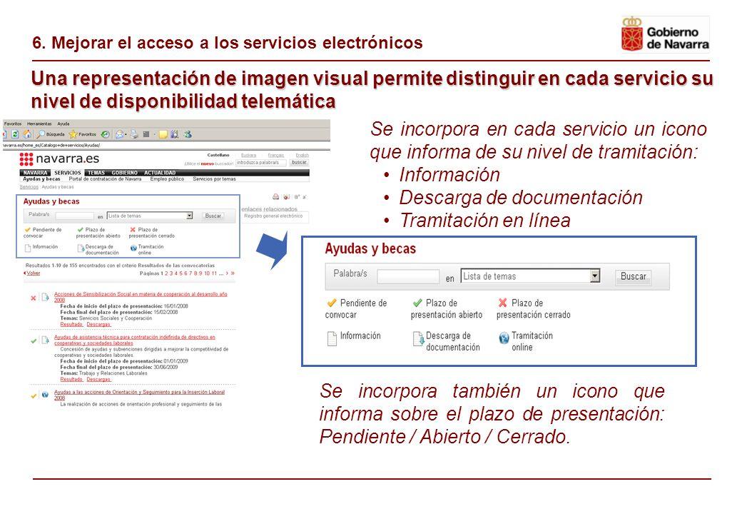 6. Mejorar el acceso a los servicios electrónicos Se indican con claridad los pasos a seguir para realizar la tramitación en línea Se facilita ayuda d