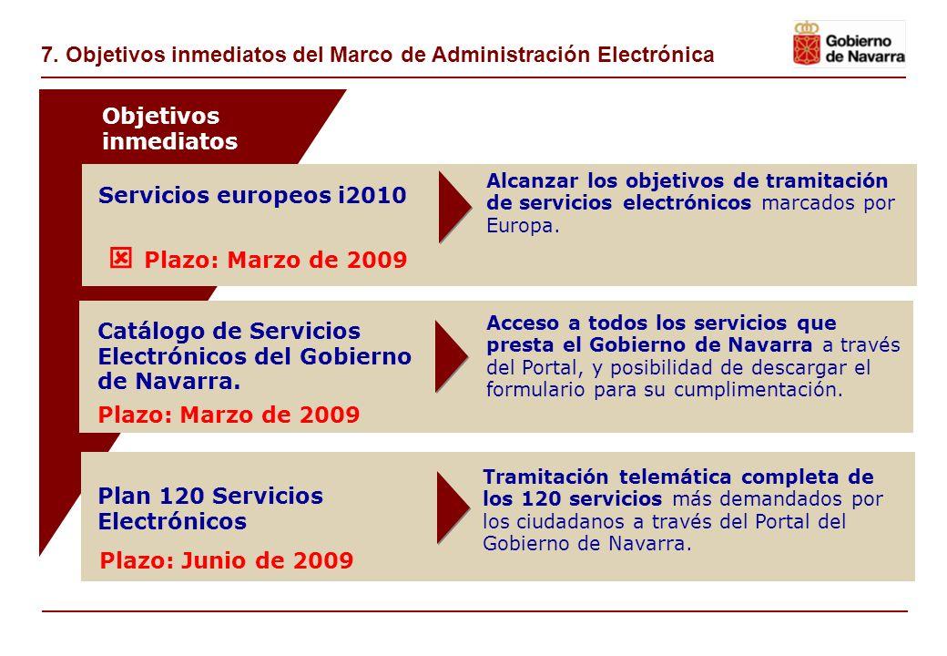 6. Mejorar el acceso a los servicios electrónicos Se resalta la tramitación en línea De un vistazo el ciudadano conoce de qué trata el servicio y a qu