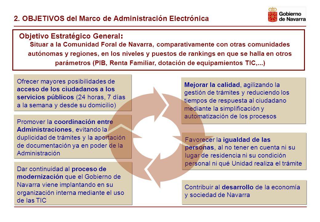 1. Marco de Administración Electrónica Es un documento guía, en el que partiendo de un diagnóstico de la situación, se define el Modelo de Administrac