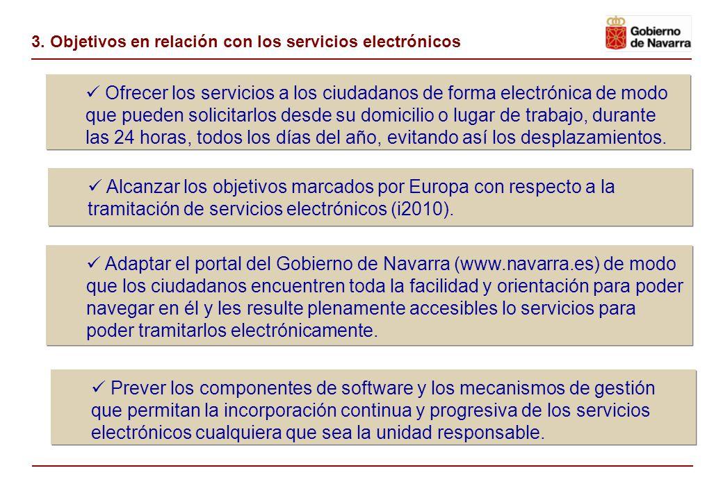 2. OBJETIVOS del Marco de Administración Electrónica Mejorar la calidad, agilizando la gestión de trámites y reduciendo los tiempos de respuesta al ci