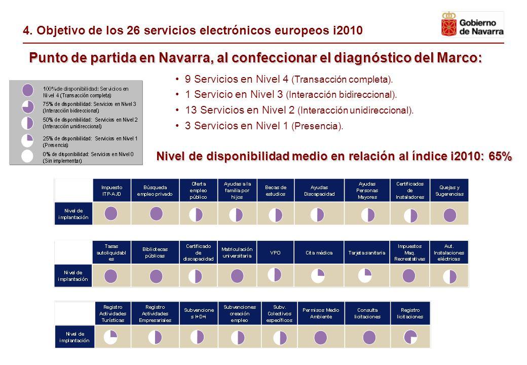 3. Objetivos en relación con los servicios electrónicos Ofrecer los servicios a los ciudadanos de forma electrónica de modo que pueden solicitarlos de