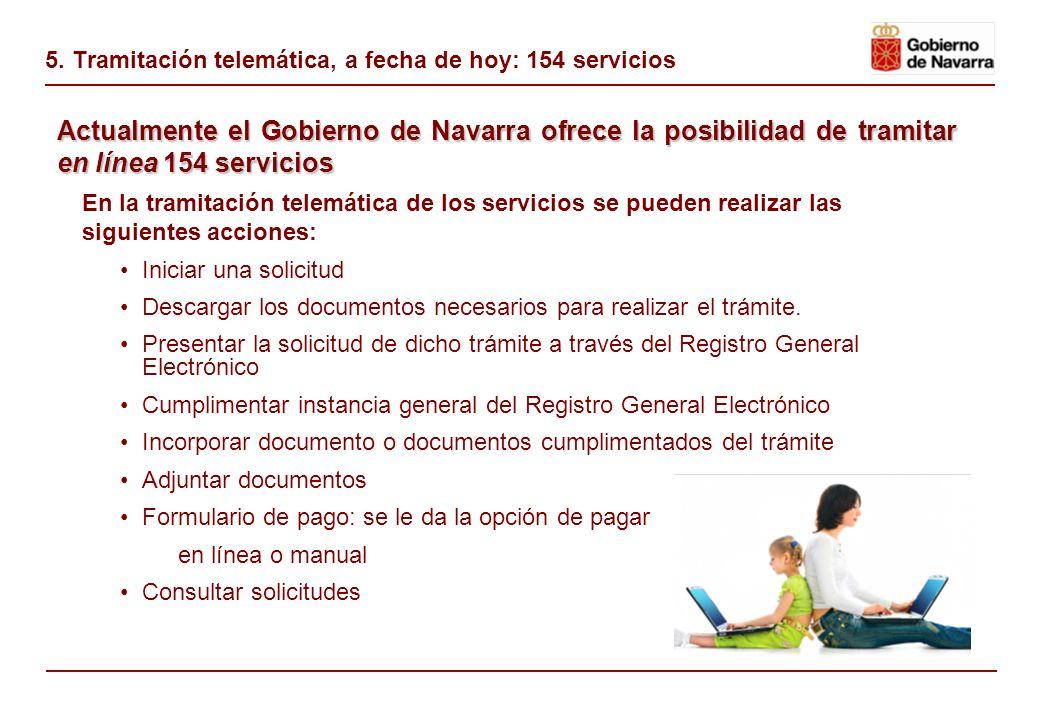 23 Servicios en Nivel 4 (Transacción completa). 1 Servicios en Nivel 3 (Interacción bidireccional).