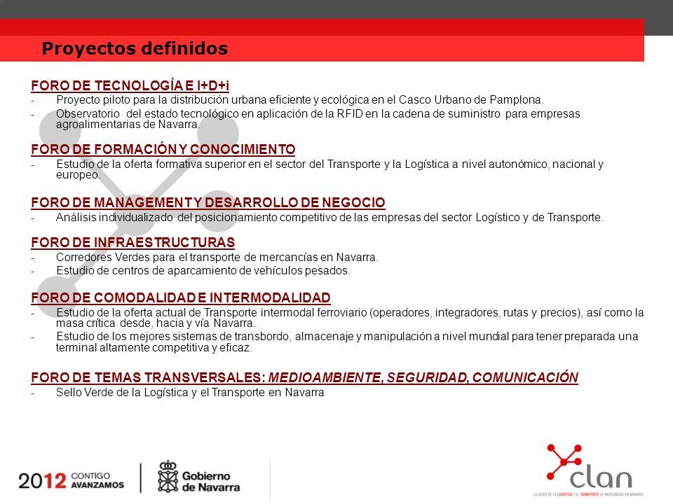 Proyectos definidos FORO DE TECNOLOGÍA E I+D+i -Proyecto piloto para la distribución urbana eficiente y ecológica en el Casco Urbano de Pamplona.